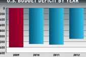 Preparedness key to debunking deficit...