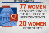 Are women more effective legislators?