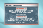 Battle lines being drawn for budget showdown