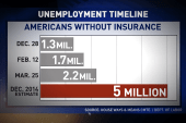 House GOP refuse unemployment insurance bill