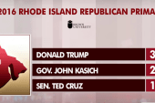 Trump goes into primaries with big lead