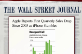 Apple revenue falls for first time in 13...