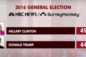 Clinton, Sanders lead Trump in the general...