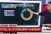 First West Virginia, Nebraska Exit Polls
