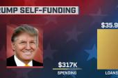 Trump to end self-funding effort