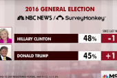 Race between Clinton, Trump narrows