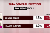 Trump leads Clinton in new Fox general poll
