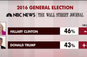 Clinton, Trump neck-in-neck in new polls