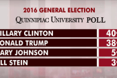 New poll: Clinton holds small lead over Trump