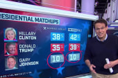 Number 15 holds significance in 2016 election