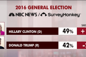 Hillary Clinton leads Trump in new matchup