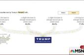 New series examines 'United States of Trump'