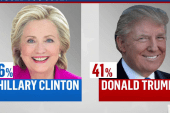 Clinton leads by 5 points in new poll