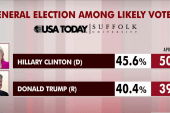 Clinton leading Trump in latest national poll