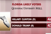 Clinton ahead in new battleground polls