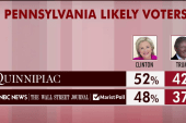 Is Pennsylvania slipping away for Trump?