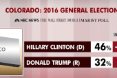 Clinton expands lead in new swing state polls