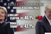 Clinton maintains national lead: polls show