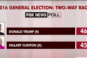 Race continues to tighten, new Fox poll shows