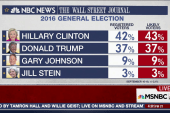 Clinton Maintains Durable Lead in New NBC...