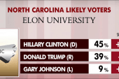 Clinton leading Trump in latest polls