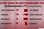 Clinton leading in battleground states: polls
