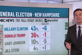 Clinton averages eight-point lead overall