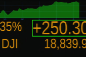 Dow hits all-time high after Election Day