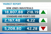 Dow closes at new all-time high