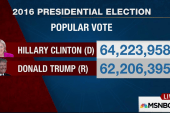Clinton's vote count continues to rise