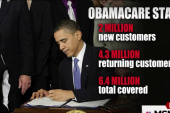 Obamacare enrollment spikes as GOP plans...