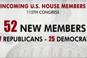 Members to be sworn into 115th Congress