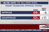 NBC/WSJ Poll: Trump Transition Approval...