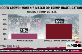 PPP poll: Trump base deluded by false facts