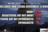 Anger, dissatisfaction at federal...