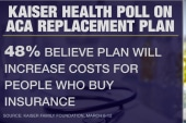 Obamacare is not in 'death spiral'