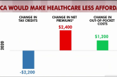 Rattner's charts: AHCA would make care...