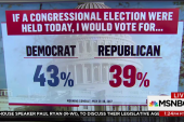 Kornacki: GOP 'on their own' in 2018