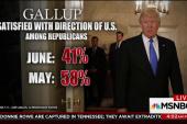 GOP satisfaction drops 17 percent in one...