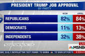 Independent support sliding for Trump