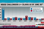 Huge jump seen in 2018 Democratic challengers