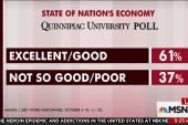 Country positive about economy, not...