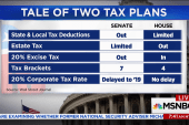 House, Senate split on key details of GOP...
