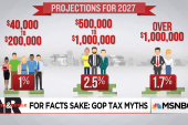For Facts Sake: GOP Tax Myths