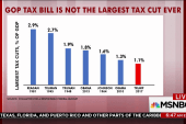 Rattner's charts: Tax bill is not the largest ever