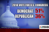 Majority of Americans prefer Dems in Congress: poll