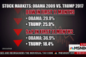 WH takes credit for market rally; Rattner crunched the numbers
