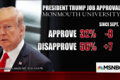 Trump approval down with women voters, Iowans