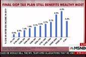 Final GOP plan still benefits wealthy: Rattner