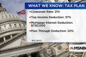 Breaking down the GOP tax deal: How will corporate rates change?